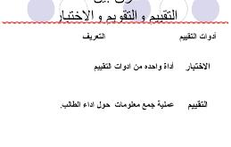 صوره الفرق بين التقويم والتقييم , الفرق اللغوي بينهم