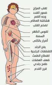 صور اضرار الكورتيزون , معلومات حول الكورتيزون