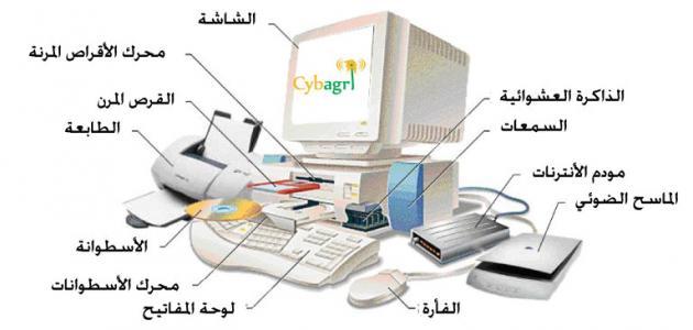 صور مكونات الحاسوب , معلومات تهمك لتتعرف علي مكونات الحاسوب