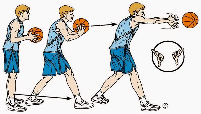 مهارات كرة السلة بوربوينت