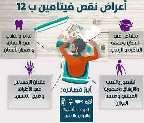صور فيتامين ب12 , اهم المعلومات عن فيتامين ب 12