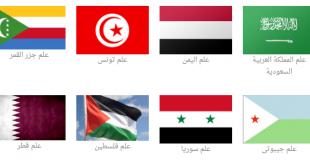 صوره رموز الدول العربية , اهم رموز ومفاتيح الدول العربيه