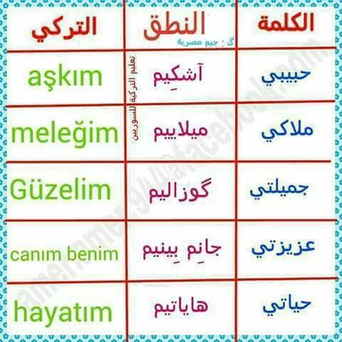 بالصور تعلم تركي , تعليم اللغة التركية في شهر فقط 574