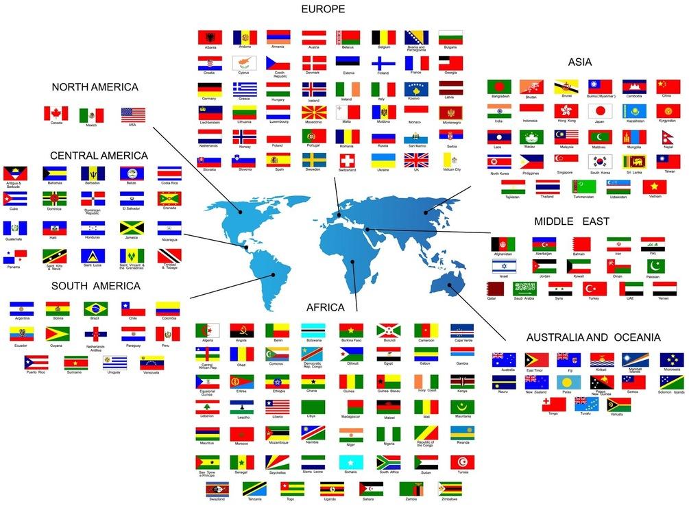 بالصور رموز الدول , امور اول مرة ستعرفها عن الدول 206 9